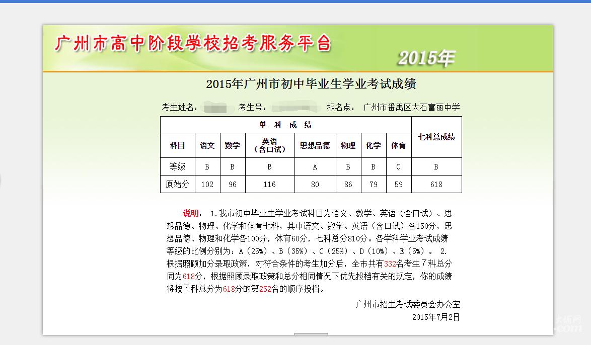 中考成绩出了,广州中考的,这个成绩有办法进虎