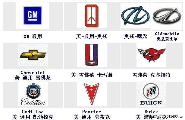 怎样贴汽车标志图,世界各国汽车标志图,汽车各品牌标志图,少高清图片